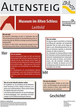 Leitbild Museum